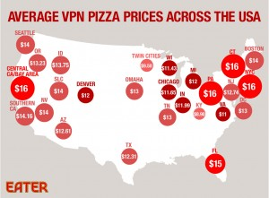 Fastfood price of pizza